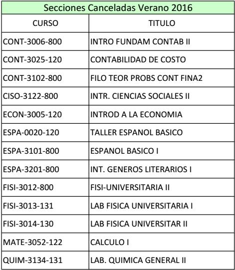 Imagen representativa a los cursos cancelados en el verano 2016